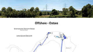 Poster Offshore Ostsee